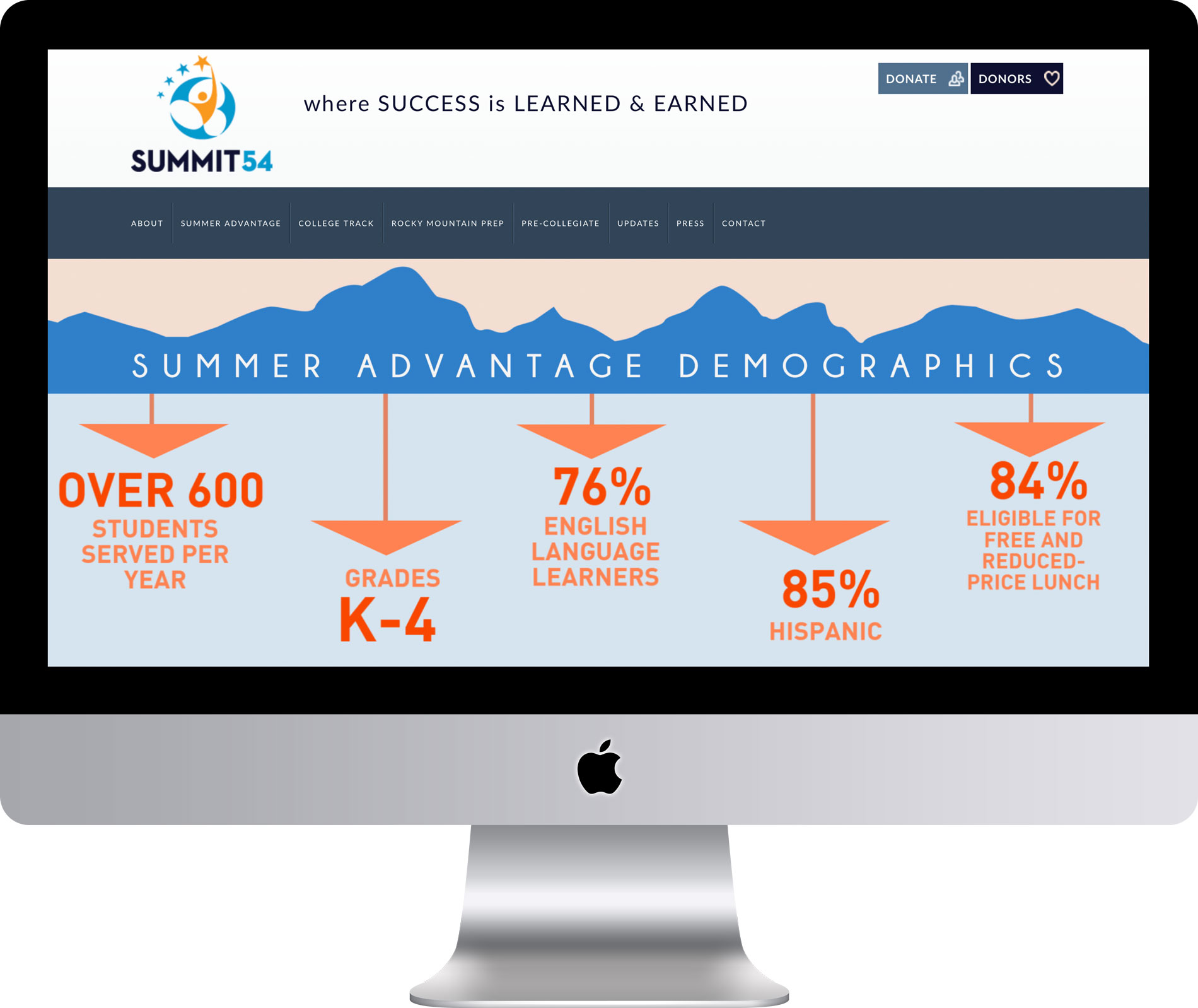 Summit 54 Website by Maleka Design